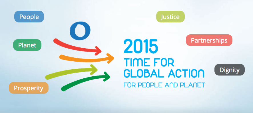 Post-2015_Time_for_Global_Action_Banner